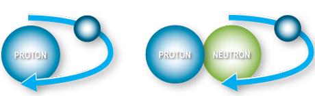heavywatermolecule